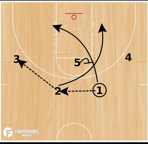 Basketball Play - Indiana-Nail X