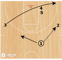 "Basketball Play - Oregon ""Green"""