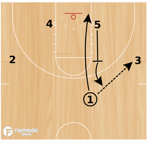 Basketball Play - UCLA Back