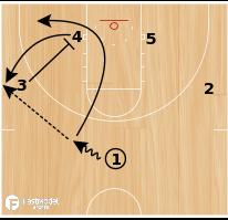 Basketball Play - Snap Back 5