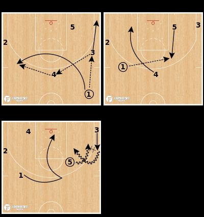 Basketball Play - Boston Celtics - Exchange Get