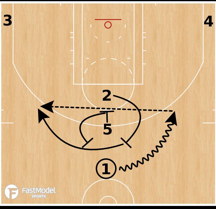 Basketball Play - Boston Celtics - Stack Ball Screen Flare