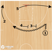 Basketball Play - Seattle Clear