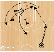 Basketball Play - Play of the Day 05-10-2011: 23 Power