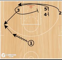 Basketball Play - 2 Swing