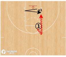 Basketball Play - 1v1 Help Side Finishing
