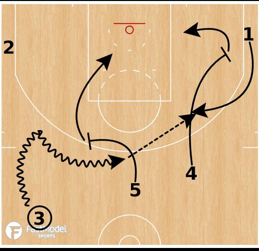 Basketball Play - Golden State Warriors - Drag Open