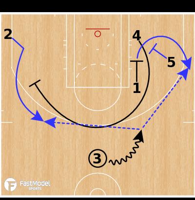 Basketball Play - Golden State Warriors - Fist Down