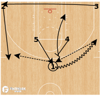 Basketball Play - Portland Trail Blazers - Horns Fade
