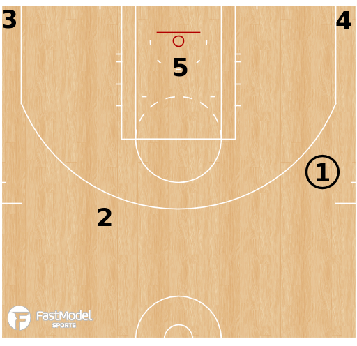 Basketball Play - Portland Trail Blazers - Zipper Spread