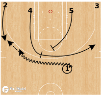 Basketball Play - Milwaukee Bucks - 4 Low Fist