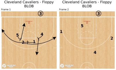 Basketball Play - Cleveland Cavaliers - Floppy BLOB
