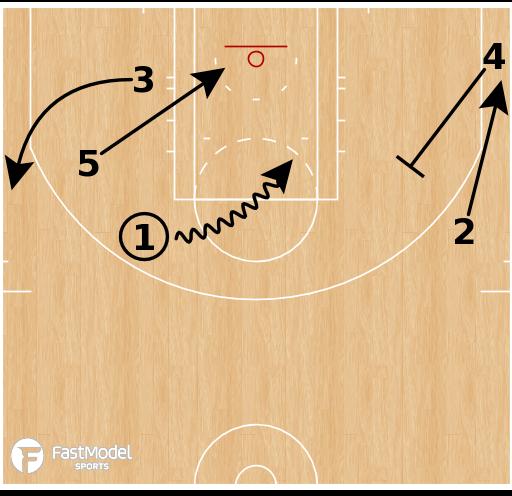 Basketball Play - Houston Rockets - Pin DHO