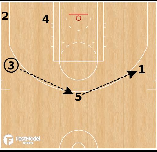 Basketball Play - Golden State Warriors - Side Ball Screen Look