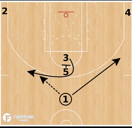 Basketball Play - Boston Celtics - Stack into PNR