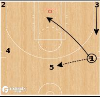Basketball Play - Boston Celtics - Delay Floppy