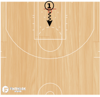 Basketball Play - Quickie Drill