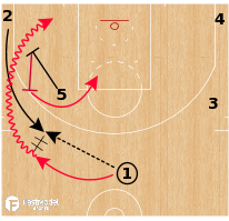 Basketball Play - Houston Rockets - Point Single Step Up