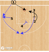 Basketball Play - Golden State Warriors - Hawk Options BLOB