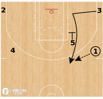 Basketball Play - Boston Celtics - Zip Floppy Step Up