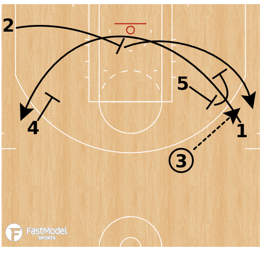 Basketball Play - Boston Celtics - Zip Floppy Step Up