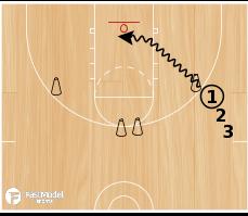 Basketball Play - Great 8