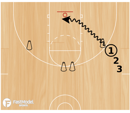 Basketball Play - Great 8