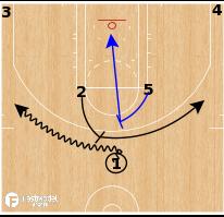 Basketball Play - Miami Heat - Elbow Twist