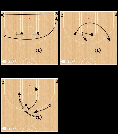 Basketball Play - Oklahoma City Thunder - Iverson Empty
