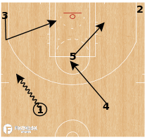Basketball Play - Indiana Pacers - Chin Option