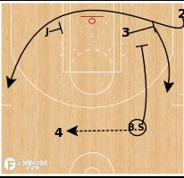 Basketball Play - Philadelphia 76ers - Floppy Trail