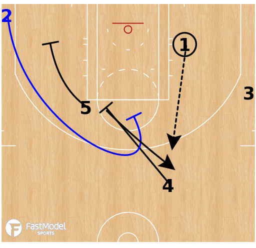 Basketball Play - Need a 3: Slice Philly