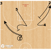 Basketball Play - Toronto Raptors - Spread STS