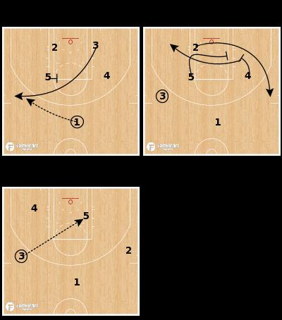 Basketball Play - San Antonio Spurs - Stagger Seal