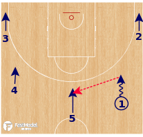 Basketball Play - Swing Cross