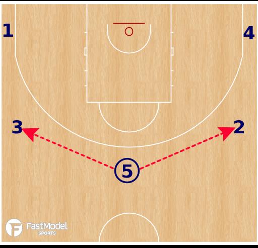 Basketball Play - Swing Cross