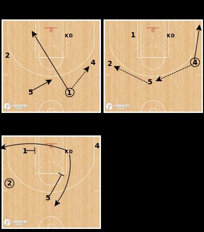 Basketball Play - Golden State Warriors - Weak Option