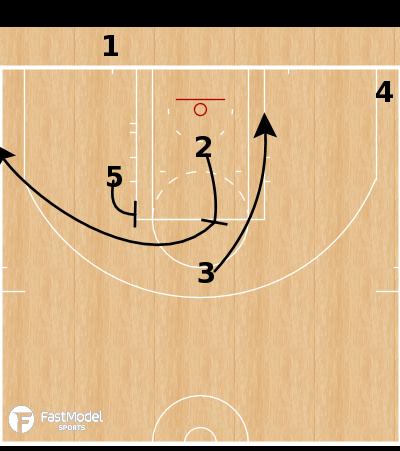 Basketball Play - Philadelphia 76ers -Diamond STS BLOB