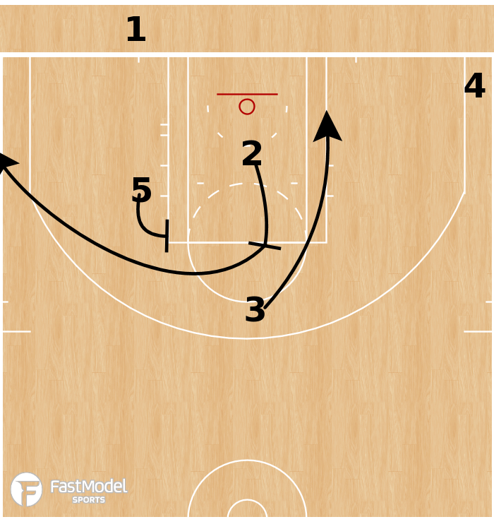 Basketball Play - Philadelphia 76ers -Diamond STS BLOB