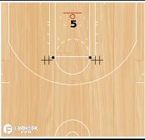 Basketball Play - Dribble Jump Hook Baseline