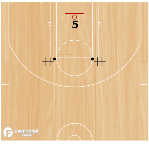 Basketball Play - Dribble Jump Hook Baseline