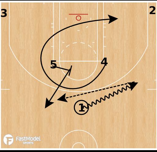 Basketball Play - Philadelphia 76ers - Horns Floppy Twist