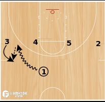 Basketball Play - Blue Devil