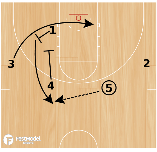 Basketball Play - Iso Low