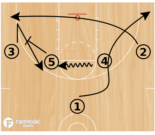 Basketball Play - Sideways