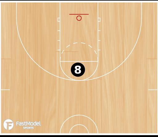 Basketball Play - 200 Point Shooting