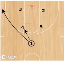 Basketball Play - Play of the Day 05-11-2011: Elbow Power
