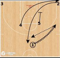 Basketball Play - Boston Celtics - Zipper Empty