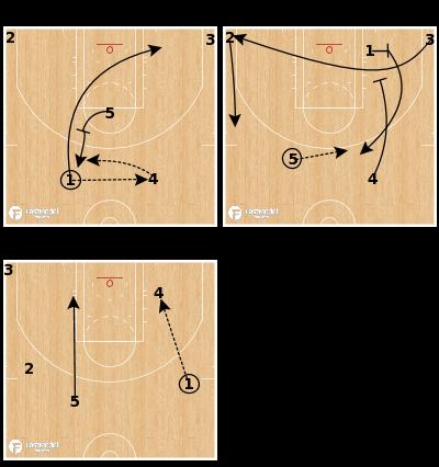 Basketball Play - Boston Celtics - Indy Rip