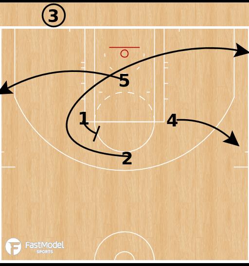 Basketball Play - Boston Celtics - Diamond Blob